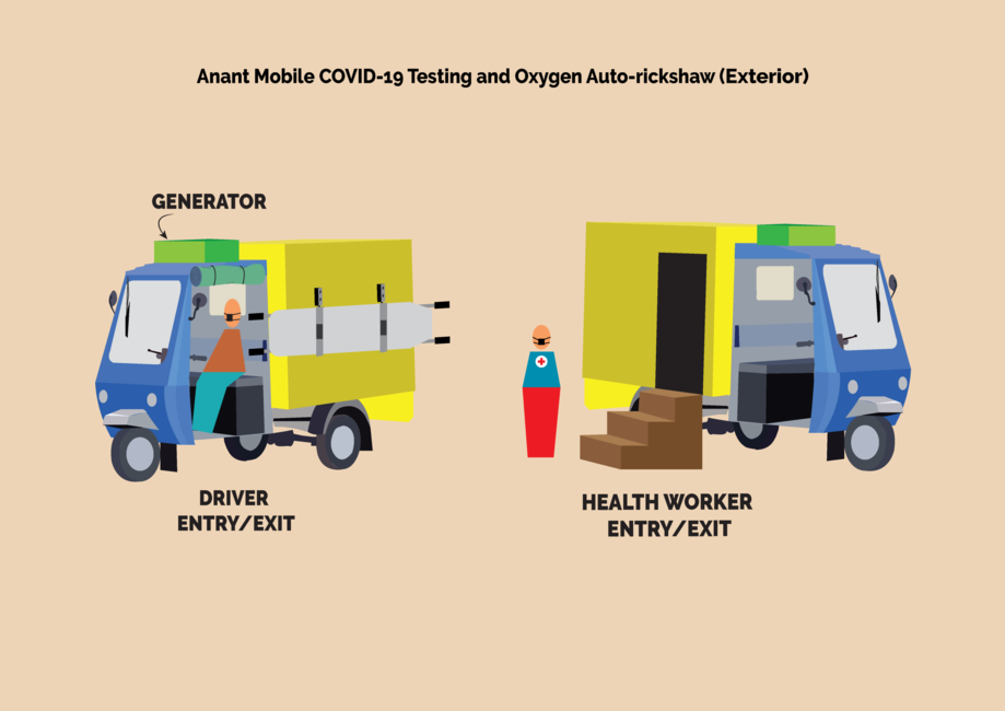 Anant National University, Anant COVID-19 Testing and Oxygen Auto-rickshaw, Innovation, Mobile testing, Innovative designs